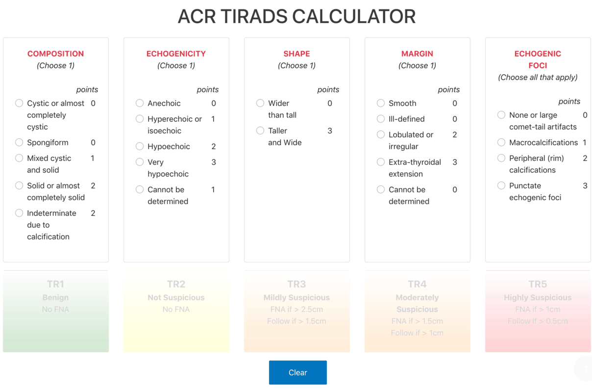 Online TIRADS calculator for thyroid nodules