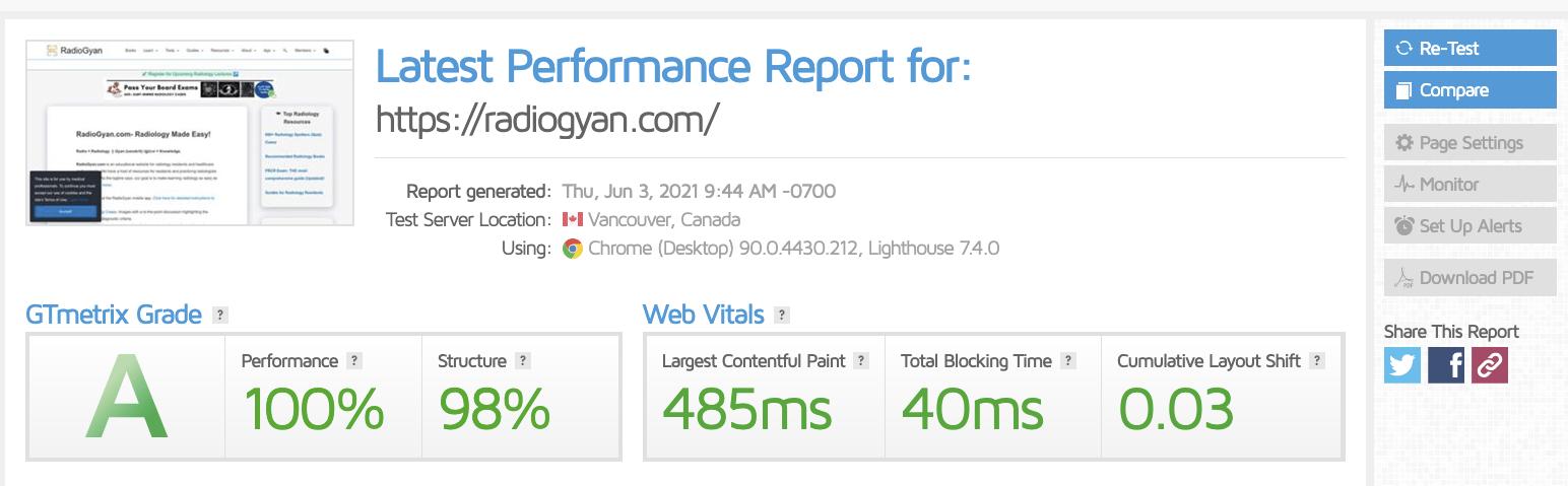 RadioGyan Speed Test Results